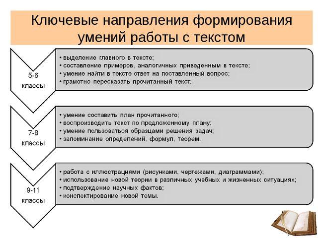 Ключевые направления формирования умений работы с текстом