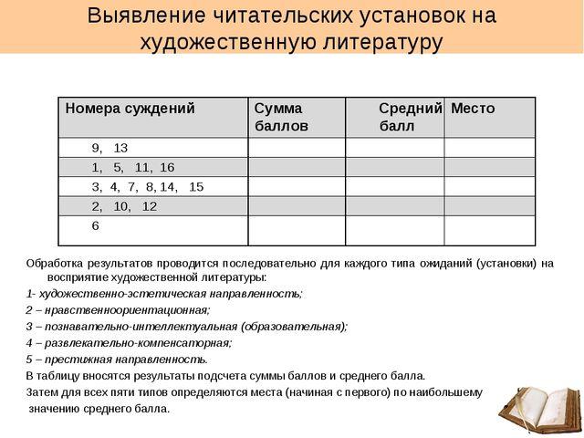 Обработка результатов проводится последовательно для каждого типа ожиданий (у...