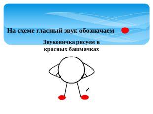 На схеме гласный звук обозначаем Звуковичка рисуем в красных башмачках