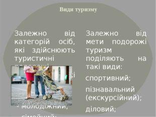 Види туризму Залежно від категорій осіб, які здійснюють туристичні подорожі і