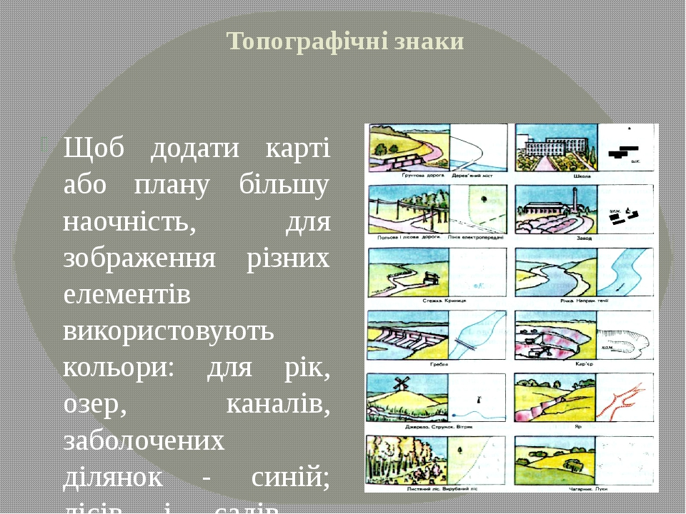Топографічні знаки Щоб додати карті або плану більшу наочність, для зображенн...
