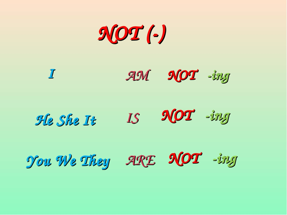 NOT (-) AM IS ARE I NOT -ing NOT -ing He She It NOT -ing You We They