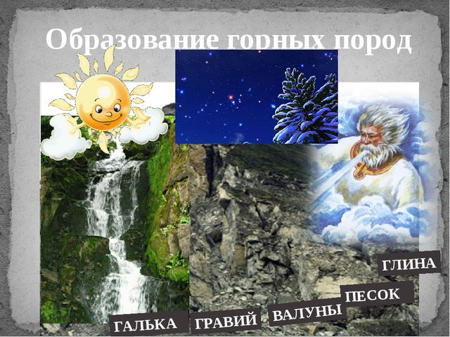Образование горных пород ГАЛЬКА ГРАВИЙ ВАЛУНЫ ПЕСОК ГЛИНА