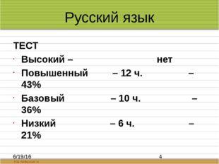 Русский язык ТЕСТ Высокий – нет Повышенный – 12 ч. – 43% Базовый – 10 ч. – 36