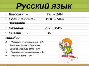 Русский язык Высокий – 3 ч. – 16% Повышенный – 15 ч. – 54% диктант Базовый –