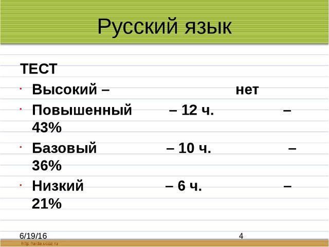 Русский язык ТЕСТ Высокий – нет Повышенный – 12 ч. – 43% Базовый – 10 ч. – 36...