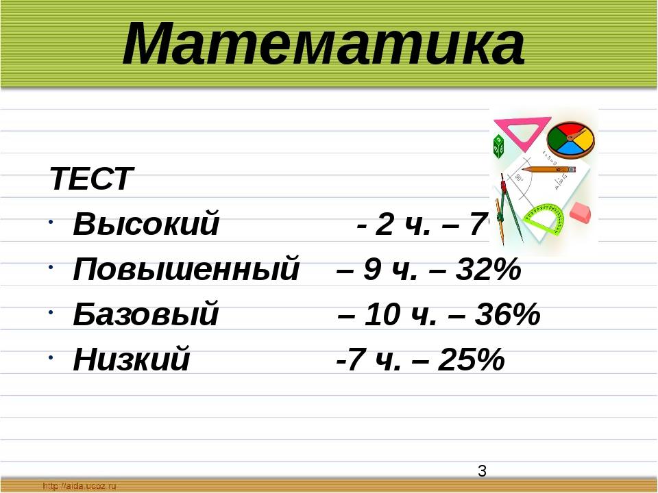 Математика ТЕСТ Высокий - 2 ч. – 7% Повышенный – 9 ч. – 32% Базовый – 10 ч. –...