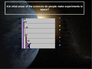 In what areas of the sciences do people make experiments in space?