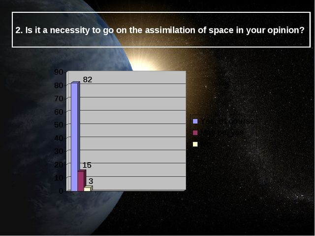 2. Is it a necessity to go on the assimilation of space in your opinion?