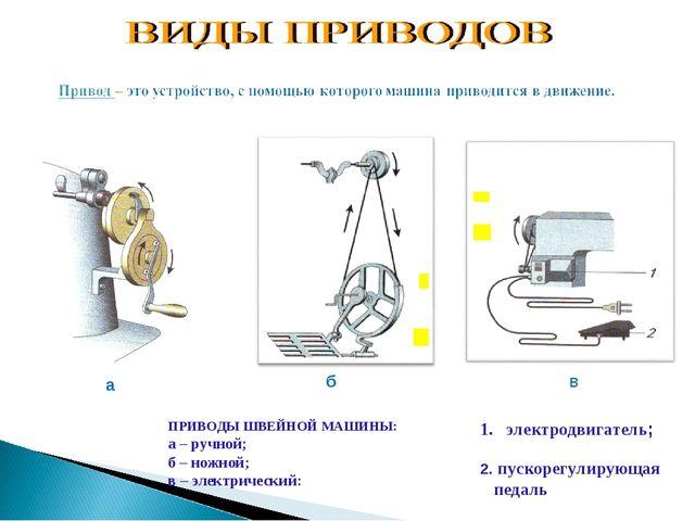 ПРИВОДЫ ШВЕЙНОЙ МАШИНЫ: а – ручной; б – ножной; в – электрический: а б в элек...