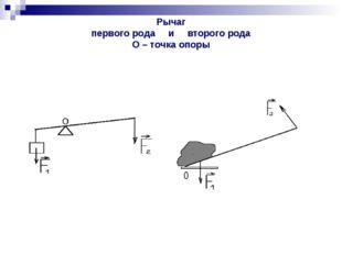 Рычаг первого рода и второго рода О – точка опоры