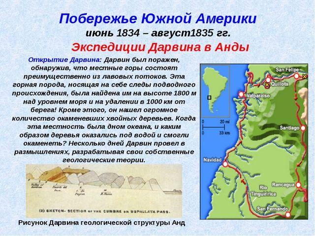 Побережье Южной Америки июнь 1834 – август1835 гг. Экспедиции Дарвина в Анды...