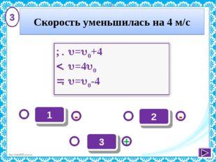 1 - + - 3 2 3 Скорость уменьшилась на 4 м/с http://linda6035.ucoz.ru/