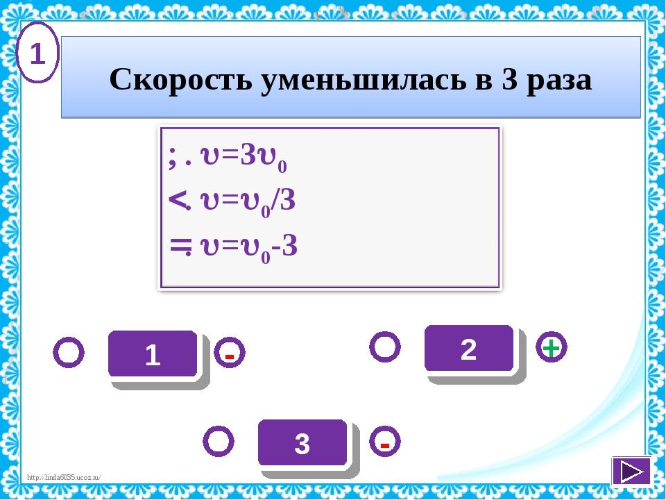 1 - + - 3 2 1 Скорость уменьшилась в 3 раза http://linda6035.ucoz.ru/