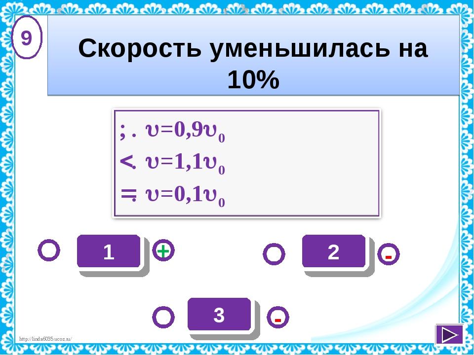 - + - 3 1 2 9 Скорость уменьшилась на 10% http://linda6035.ucoz.ru/