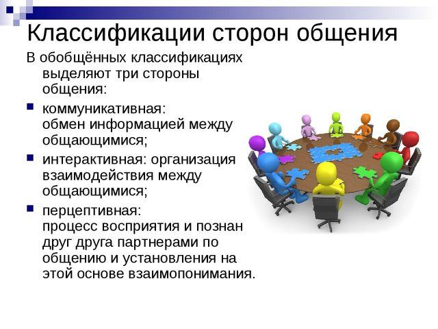 Классификации сторон общения В обобщённыхклассификациях выделяют три стороны...