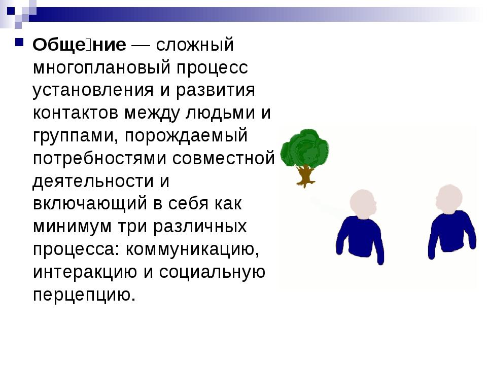 Обще́ние— сложный многоплановый процесс установления и развития контактов ме...