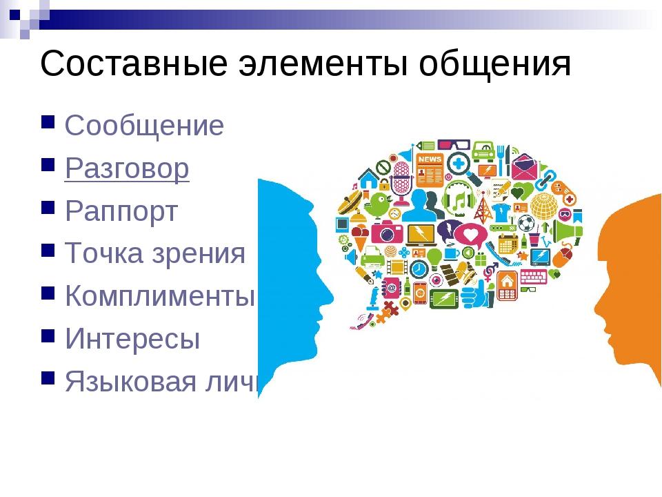 Составные элементы общения Сообщение Разговор Раппорт Точка зрения Комплимент...