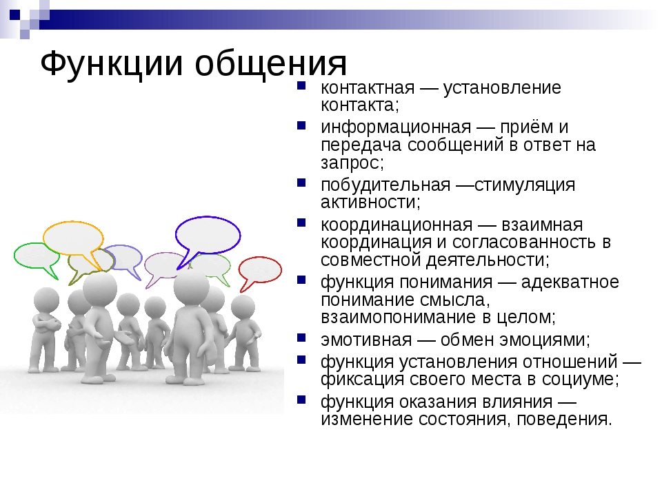 Функции общения контактная— установление контакта; информационная— приём и...