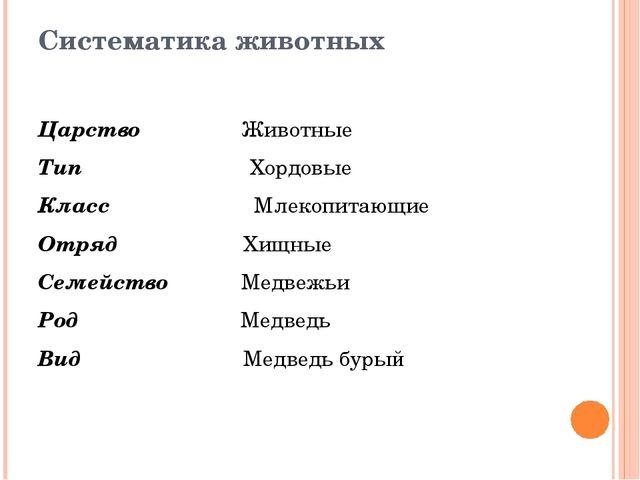 Систематика животных Царство Животные Тип Хордовые Класс Млекопитающие Отряд...
