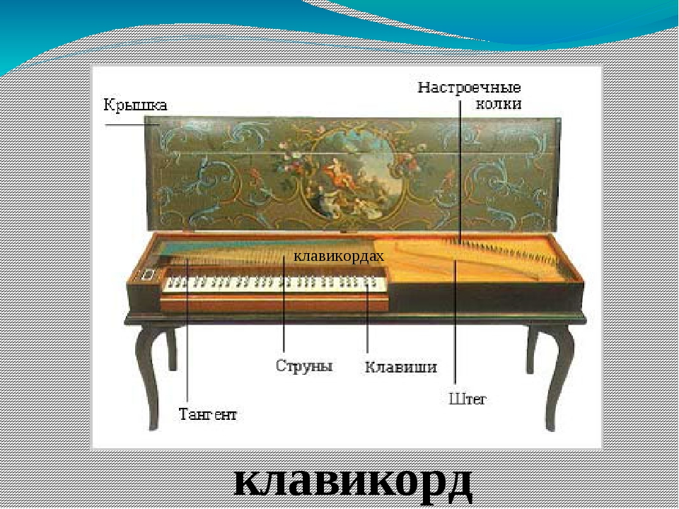 клавикорд клавикордах