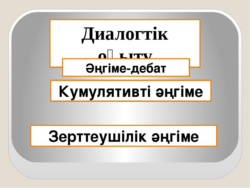 Диалогтік оқыту Әңгіме-дебат Зерттеушілік әңгіме Кумулятивті әңгіме