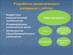 Разработка дидактического материала с учётом: Возрастных психологических особ