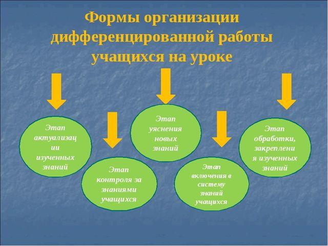 Формы организации дифференцированной работы учащихся на уроке Этап уяснения н...