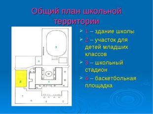 Общий план школьной территории 1 – здание школы 2 – участок для детей младших