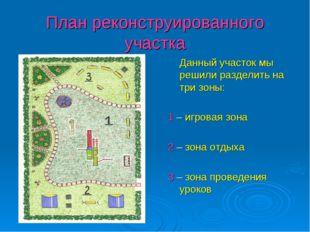 План реконструированного участка Данный участок мы решили разделить на три зо