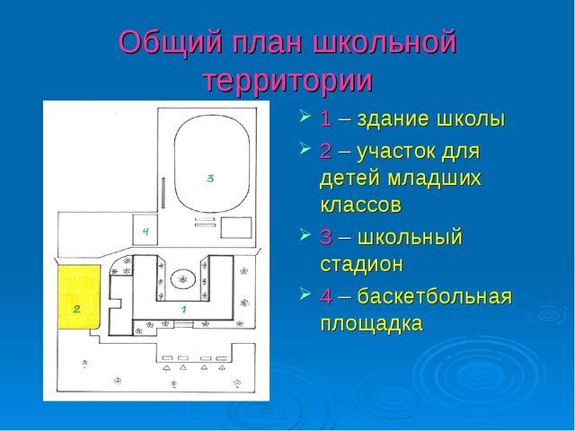 Общий план школьной территории 1 – здание школы 2 – участок для детей младших...