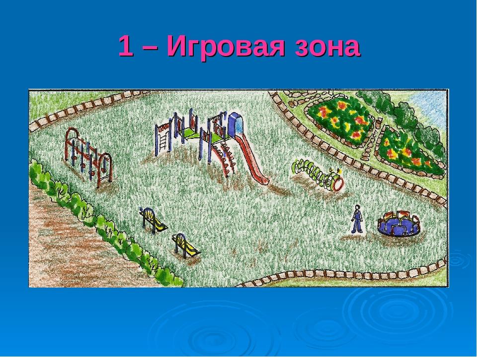 1 – Игровая зона