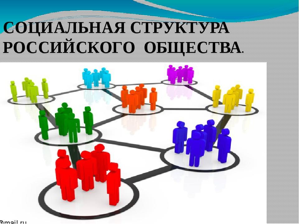 СОЦИАЛЬНАЯ СТРУКТУРА РОССИЙСКОГО ОБЩЕСТВА. evg3097@mail.ru