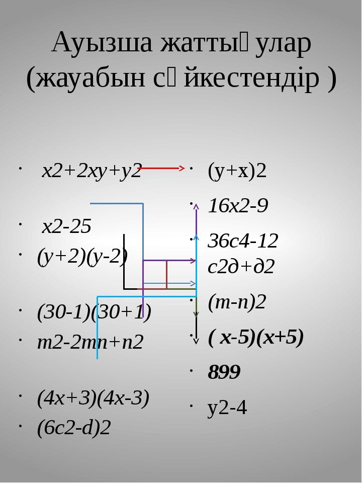 Ауызша жаттығулар (жауабын сәйкестендір ) x2+2xy+y2 x2-25 (y+2)(y-2) (30-1)(3...