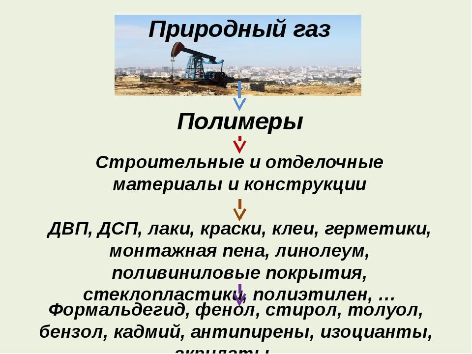 Полимеры Строительные и отделочные материалы и конструкции Природный газ ДВП,...