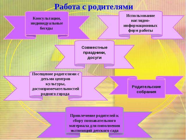 Консультации, индивидуальные беседы Использование наглядно-информационных фор...