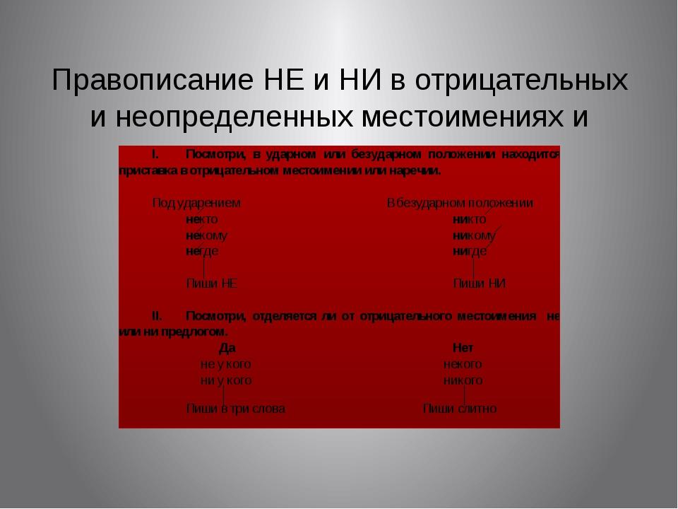 Правописание НЕ и НИ в отрицательных и неопределенных местоимениях и наречиях