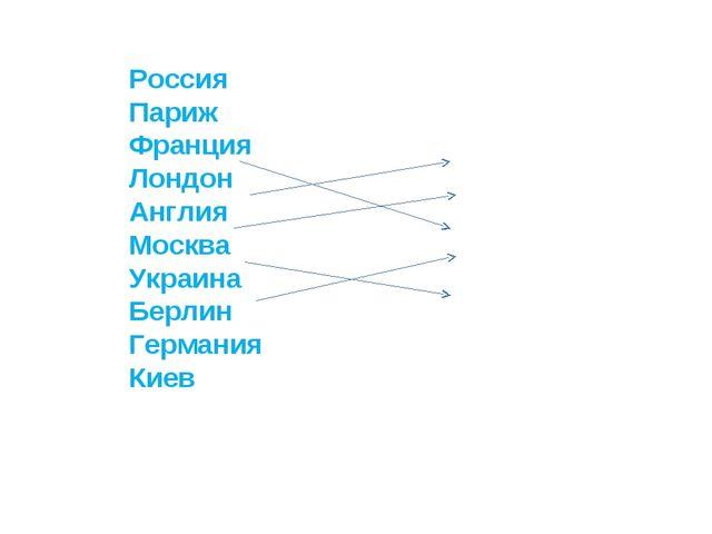Россия Париж Франция Лондон Англия Москва Украина Берлин Германия Киев