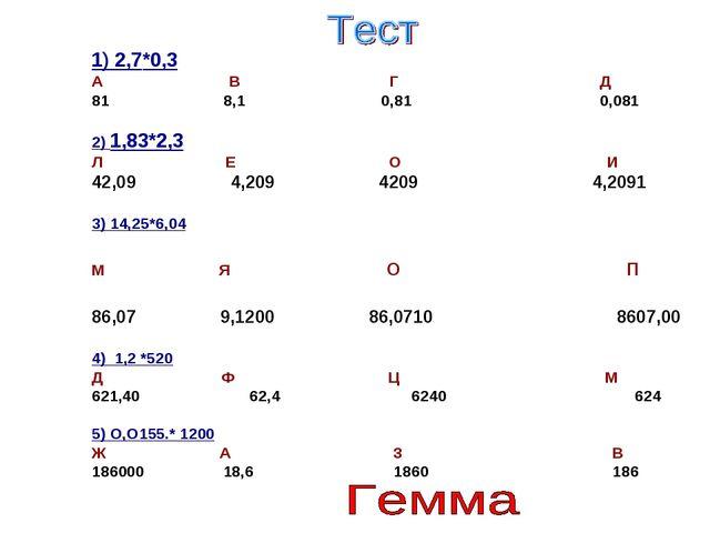 1) 2,7*0,3 А В Г Д 81 8,1 0,81 0,081 2) 1,83*2,3 Л Е О И 42,09 4,209 4209 4,...