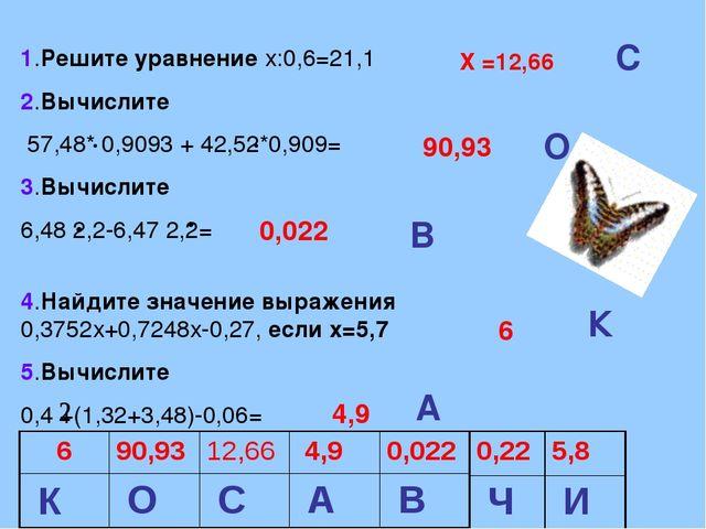 1.Решите уравнение х:0,6=21,1 2.Вычислите 57,48* 0,9093 + 42,52*0,909= 3.Выч...