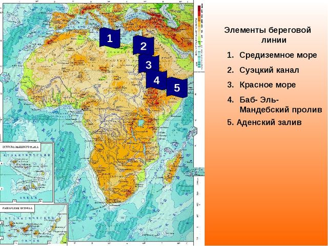2 3 4 1 5 Элементы береговой линии Средиземное море Суэцкий канал Красное мор...