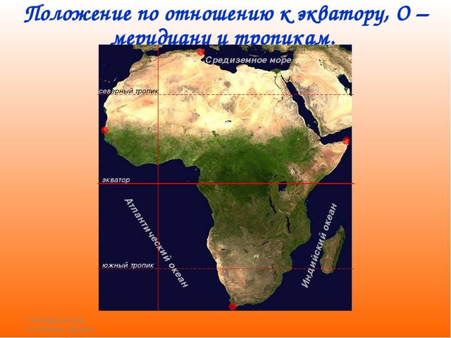 Географическое положение Африки Положение по отношению к экватору, О –меридиа...