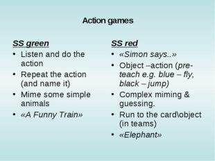 Action games SS green Listen and do the action Repeat the action (and name it