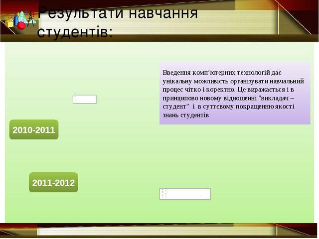 Результати навчання студентів: 2011-2012 2010-2011 Введення комп'ютерних тех...