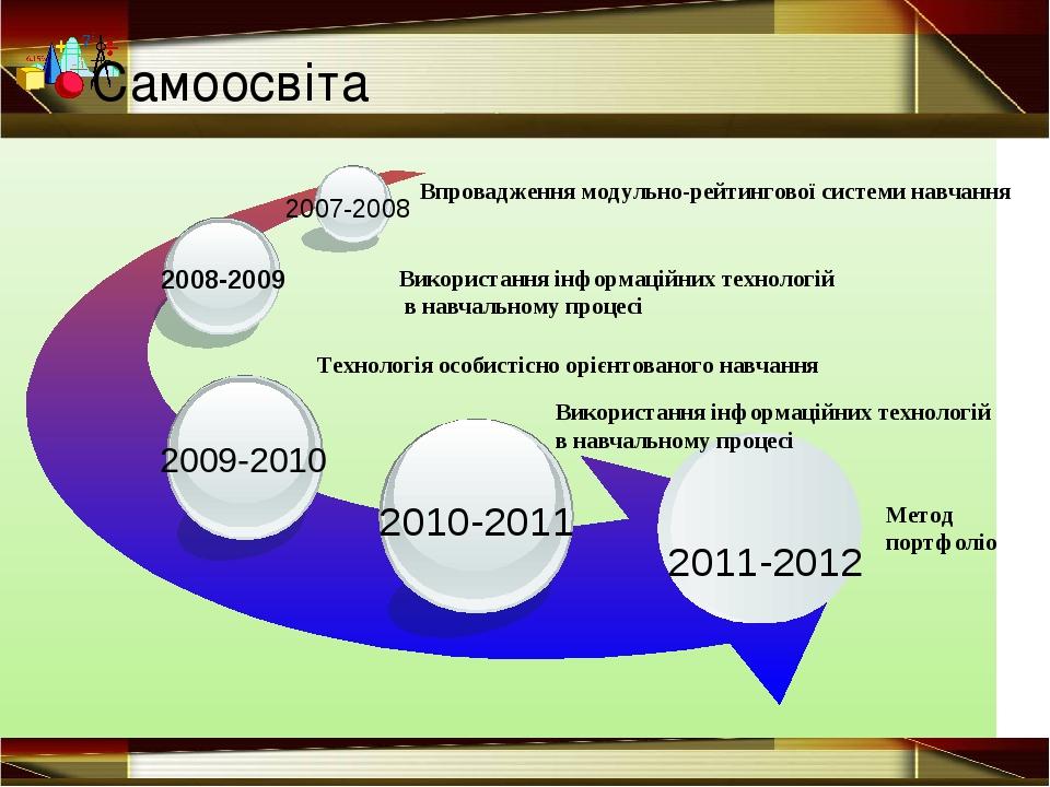 Самоосвіта 2010-2011 2008-2009 2007-2008 2011-2012 Впровадження модульно-рей...