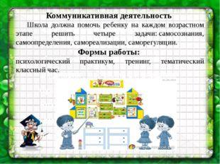 Коммуникативная деятельность Школа должна помочь ребенку на каждом возраст
