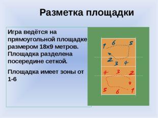 Разметка площадки Игра ведётся на прямоугольной площадке размером 18х9 метров