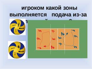 игроком какой зоны выполняется подача из-за лицевой линии ? Игрок с 1 зоны И