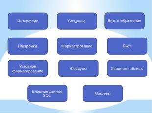 Настройки Условное форматирование Интерфейс Вид, отображение Создание Формати