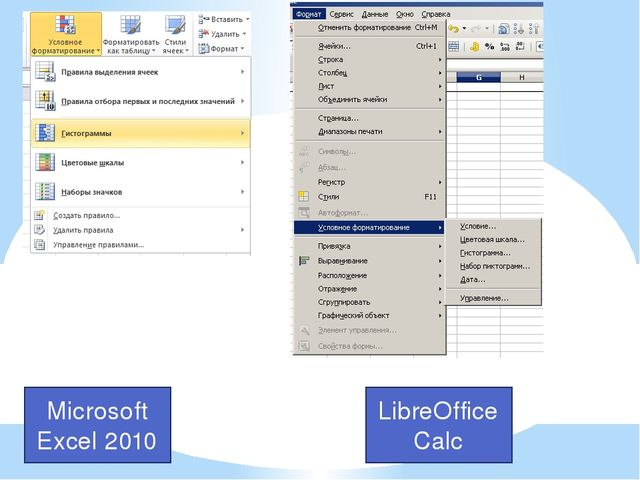 Microsoft Excel 2010 LibreOffice Calc